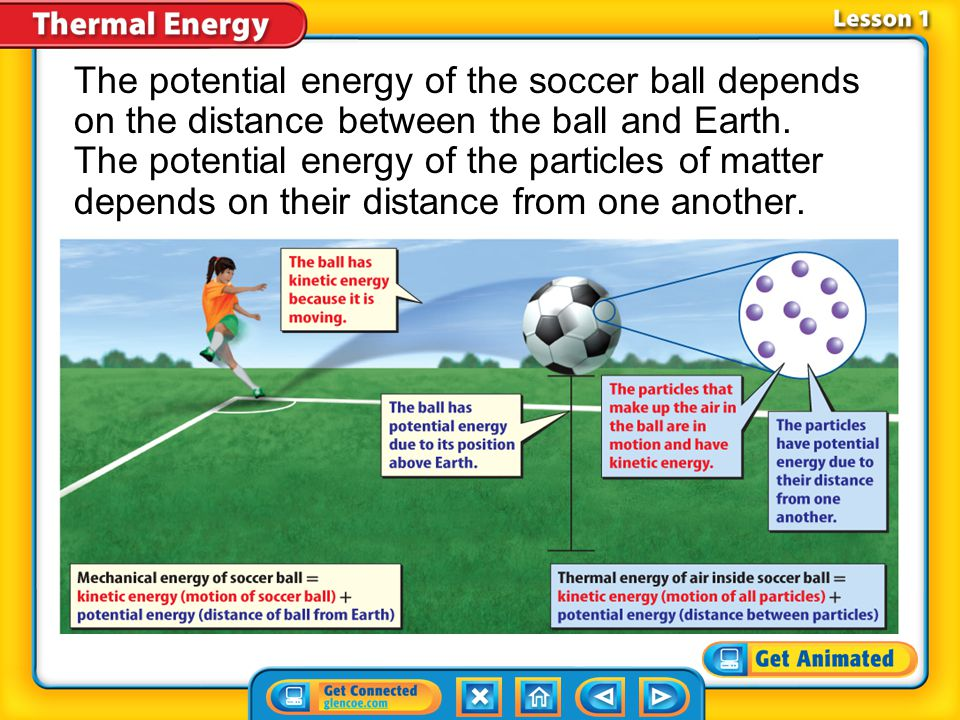 Lesson 1-2 The greater the average distance between particles, the greater the potential energy of the particles.