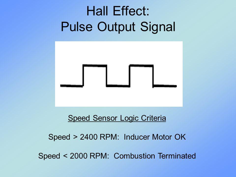 Defrost Speed-Up JMP17-JMP18 (flat/slot screwdriver) 1-5 secs: Speed-Up (0.1 sec/min) 5-20 secs: Forced Defrost Run to normal termination or 30 secs minimum