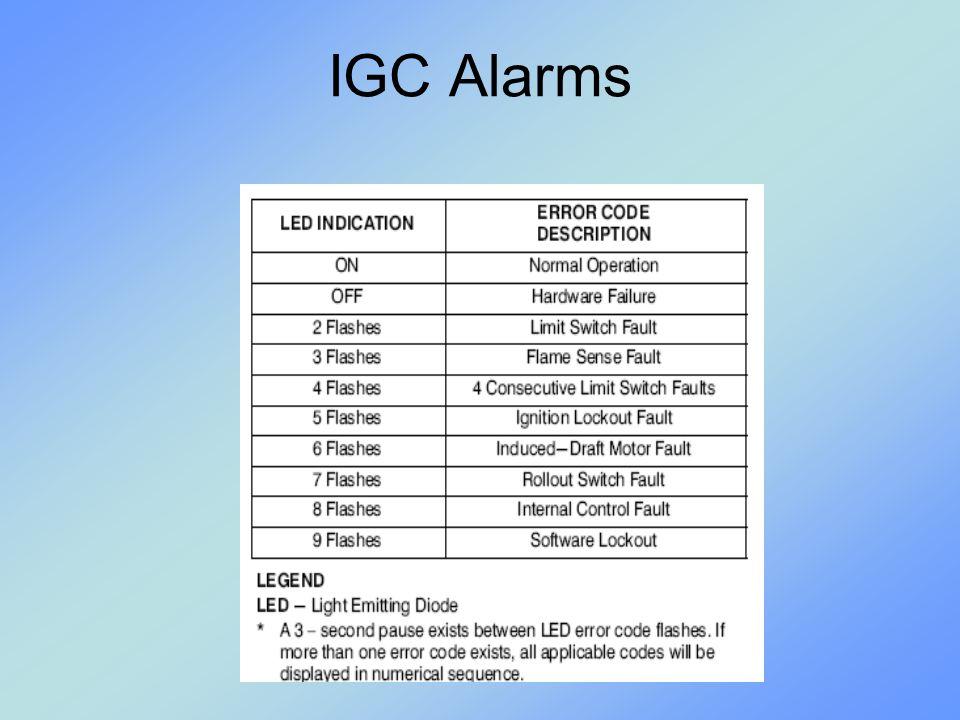 IGC Troubleshooting