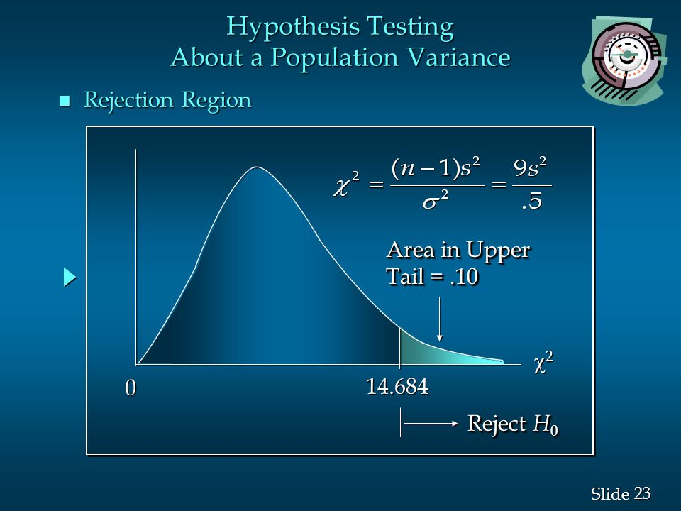 23 Slide 22 22 0 0 14.684 Area in Upper Tail =.10 Area in Upper Tail =.10 Hypothesis Testing About a Population Variance n Rejection Region Reject