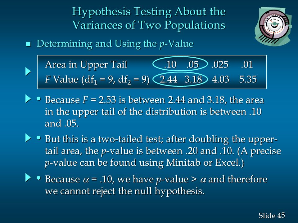 45 Slide n Determining and Using the p -Value Hypothesis Testing About the Variances of Two Populations Because  =.10, we have p -value >  and there
