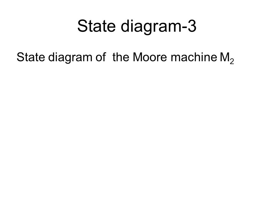 State diagram-2 State diagram of the Mealy machine M 1