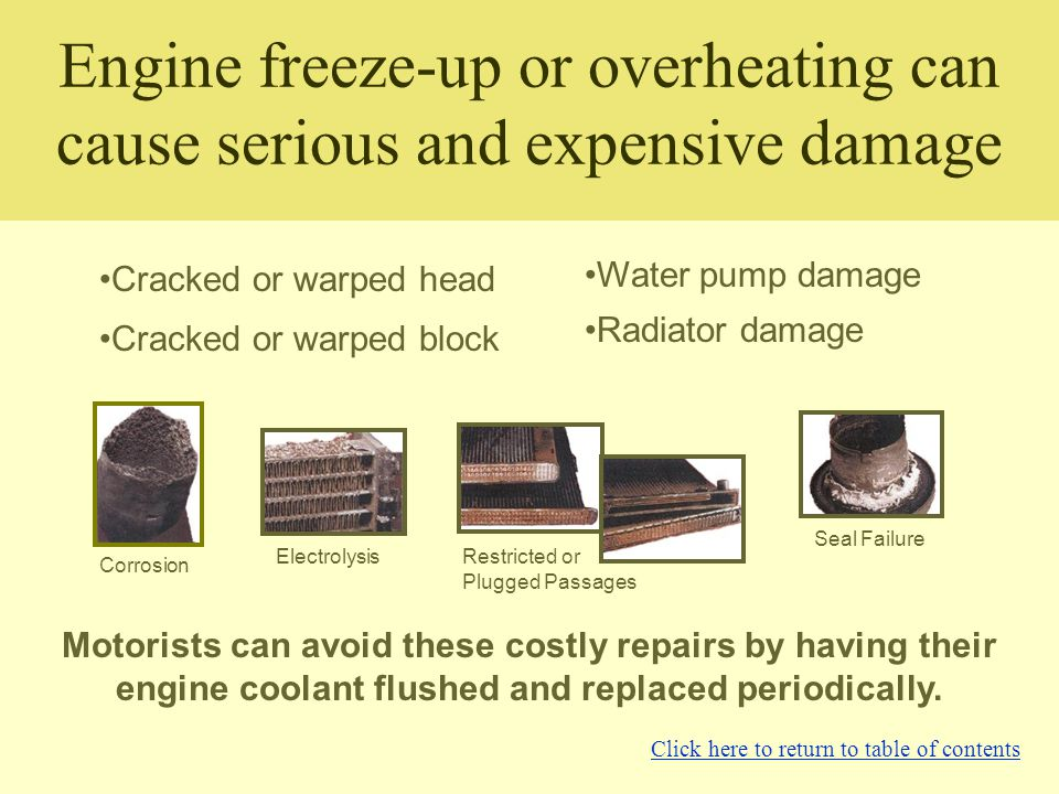Engine freeze-up or overheating can cause serious and expensive damage Cracked or warped head Cracked or warped block Motorists can avoid these costly
