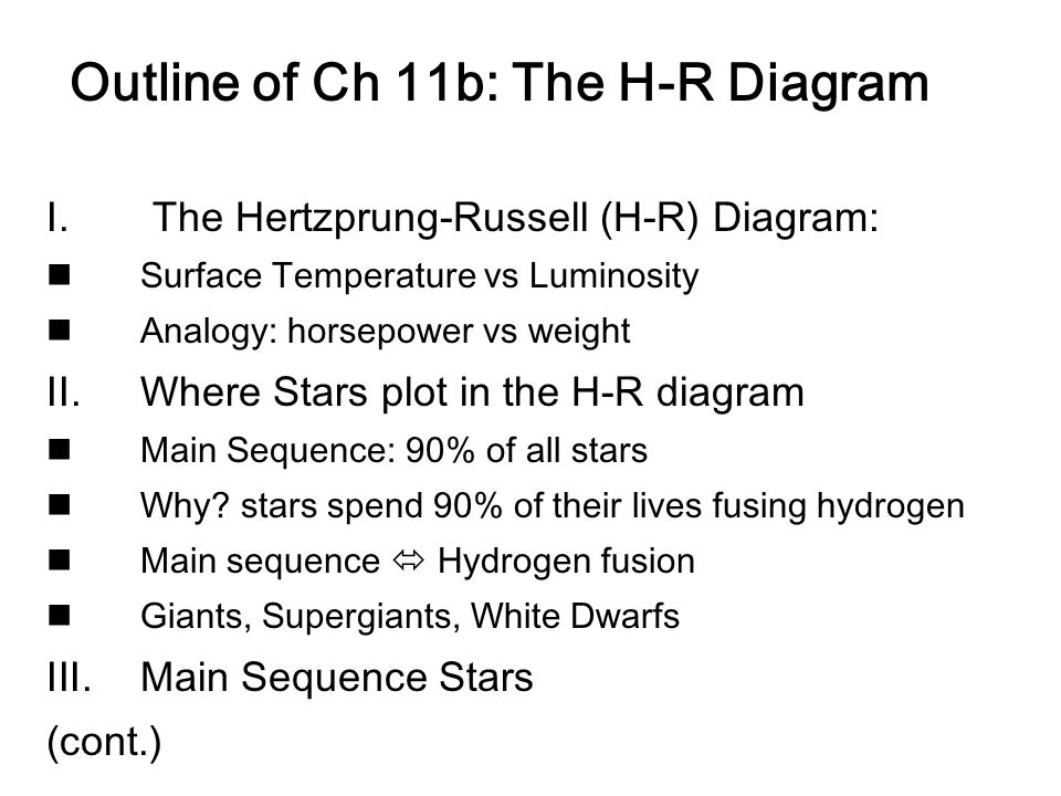 What have we learned.What is a Hertzsprung- Russell diagram.