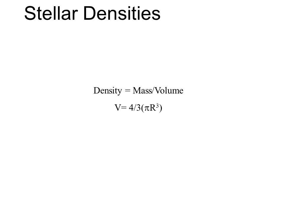 Stellar Densities Density = Mass/Volume V= 4/3(  R 3 )