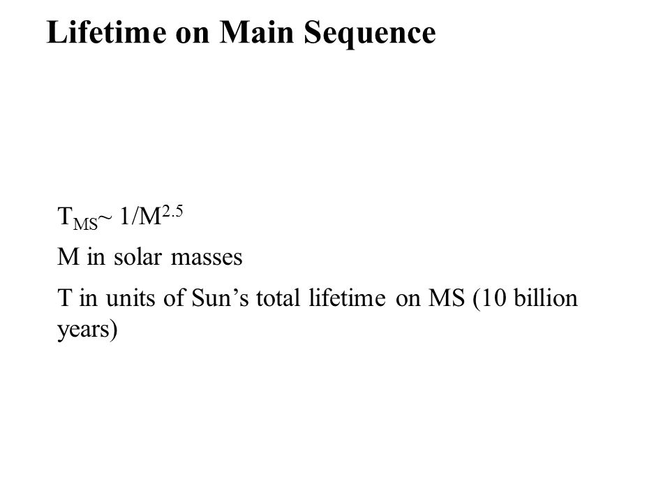 Lifetime on Main Sequence T MS ~ 1/M 2.5 M in solar masses T in units of Sun's total lifetime on MS (10 billion years)