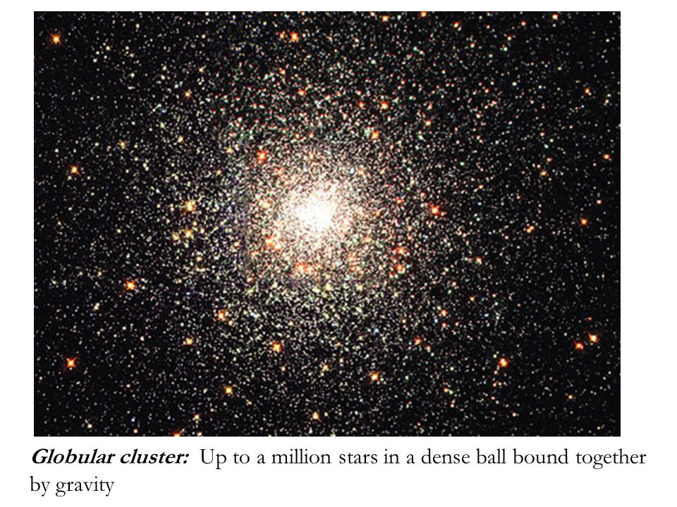 Globular cluster: Up to a million stars in a dense ball bound together by gravity