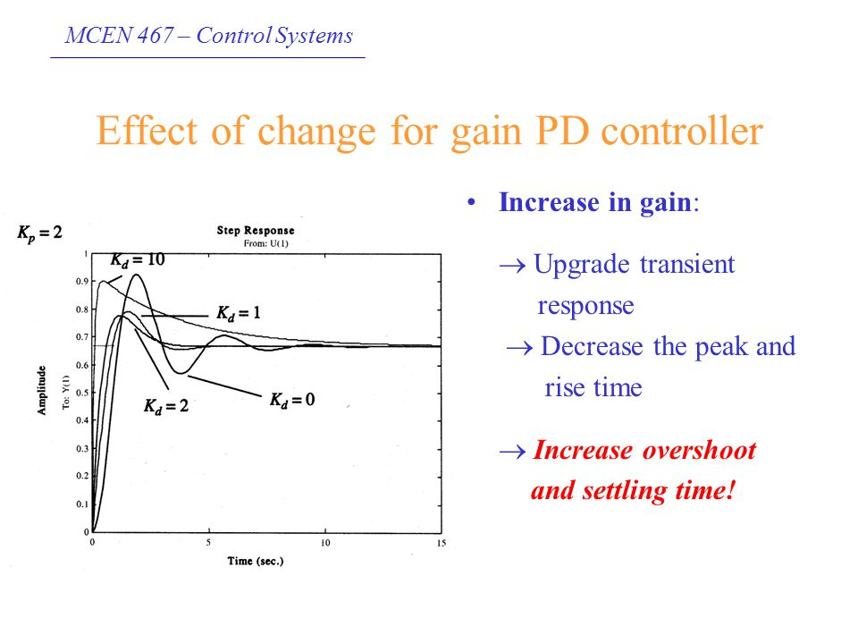 MCEN 467 – Control Systems Effect of change for gain PD controller Increase in gain:  Upgrade transient response  Decrease the peak and rise time 