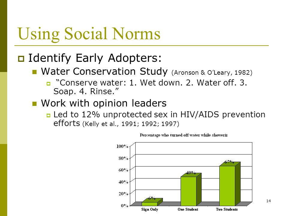14 Using Social Norms  Identify Early Adopters: Water Conservation Study (Aronson & O'Leary, 1982)  Conserve water: 1.