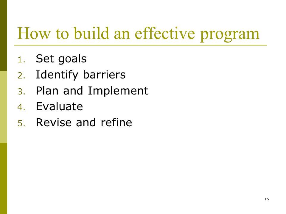 15 How to build an effective program 1. Set goals 2.