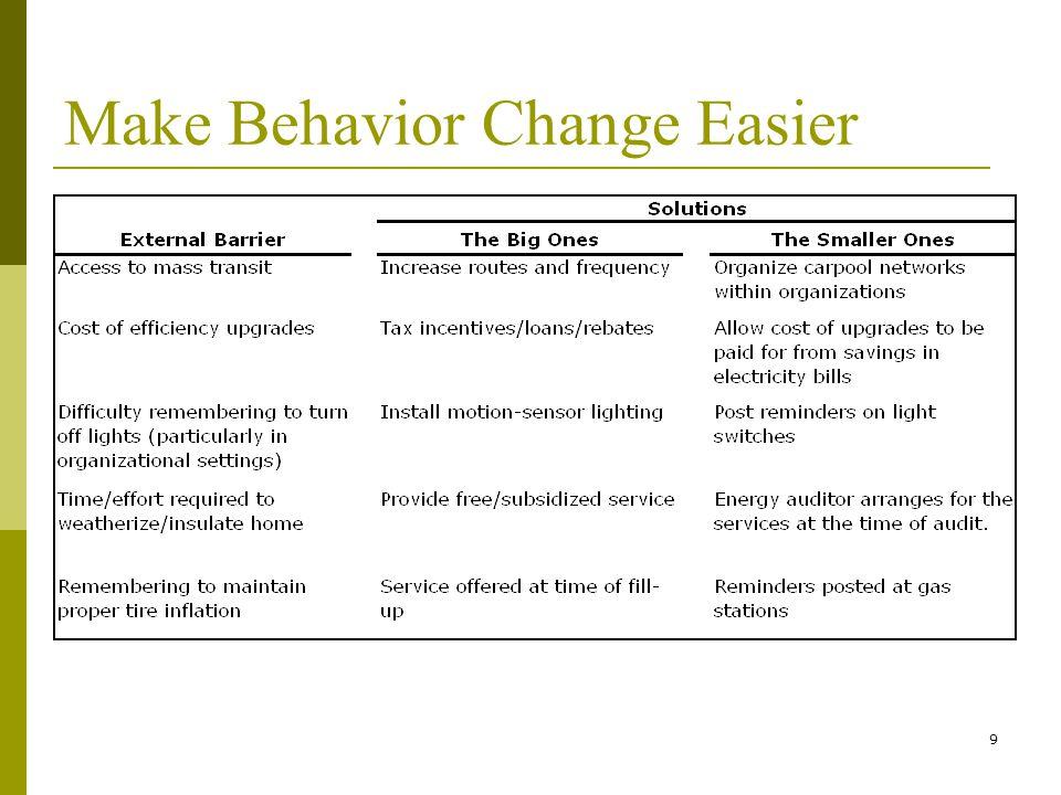 9 Make Behavior Change Easier