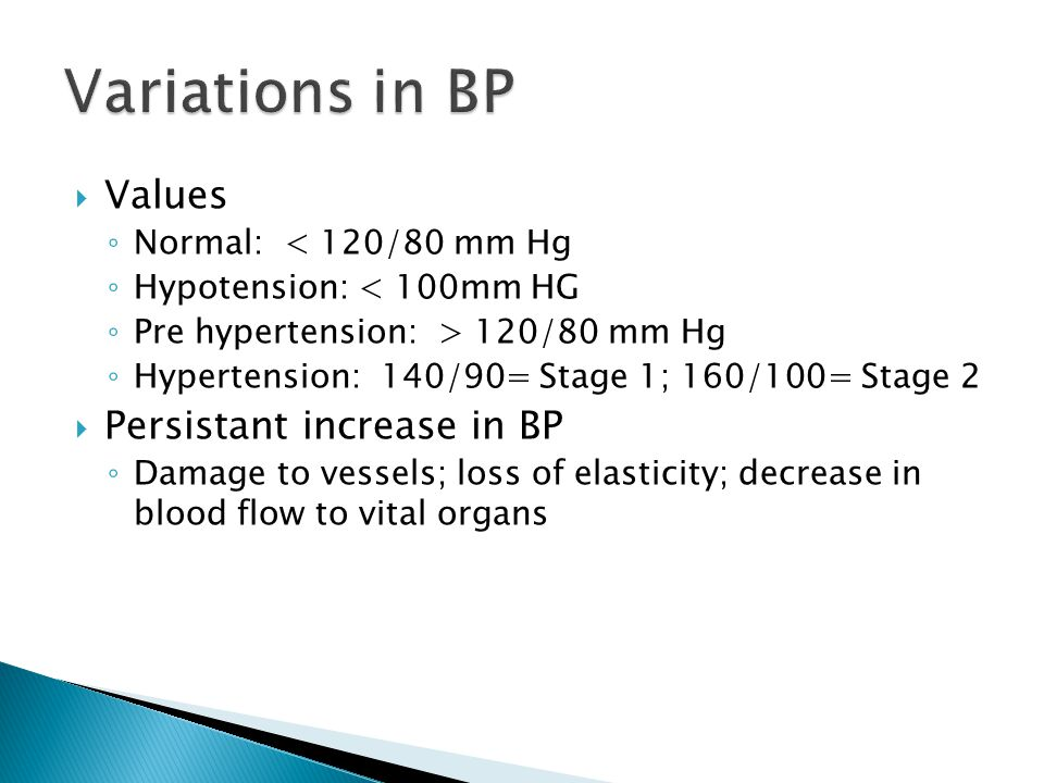 Values ◦ Normal: < 120/80 mm Hg ◦ Hypotension: < 100mm HG ◦ Pre hypertension: > 120/80 mm Hg ◦ Hypertension: 140/90= Stage 1; 160/100= Stage 2  Persistant increase in BP ◦ Damage to vessels; loss of elasticity; decrease in blood flow to vital organs