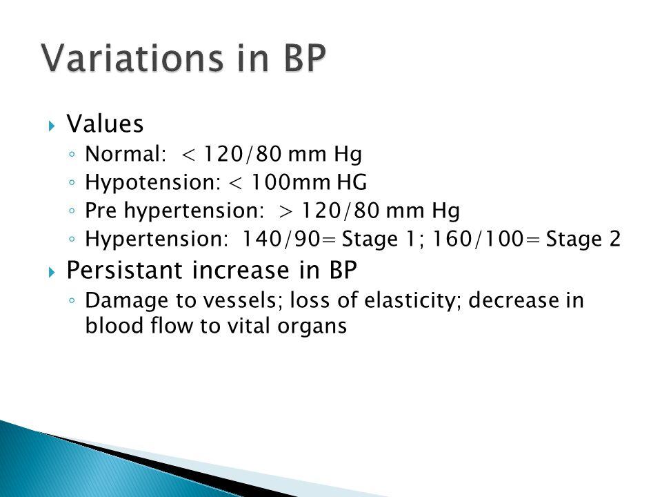  Values ◦ Normal: < 120/80 mm Hg ◦ Hypotension: < 100mm HG ◦ Pre hypertension: > 120/80 mm Hg ◦ Hypertension: 140/90= Stage 1; 160/100= Stage 2  Per