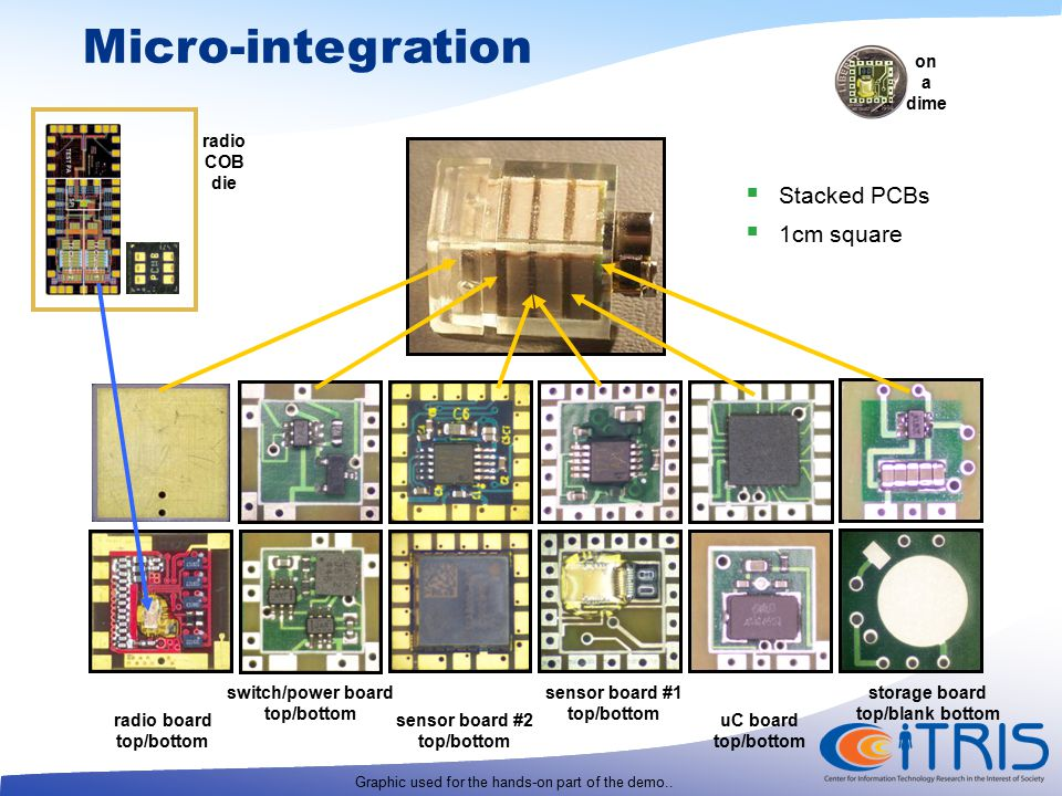 Micro-integration  Stacked PCBs  1cm square uC board top/bottom sensor board #1 top/bottom on a dime radio board top/bottom switch/power board top/bottom storage board top/blank bottom sensor board #2 top/bottom radio COB die Graphic used for the hands-on part of the demo..
