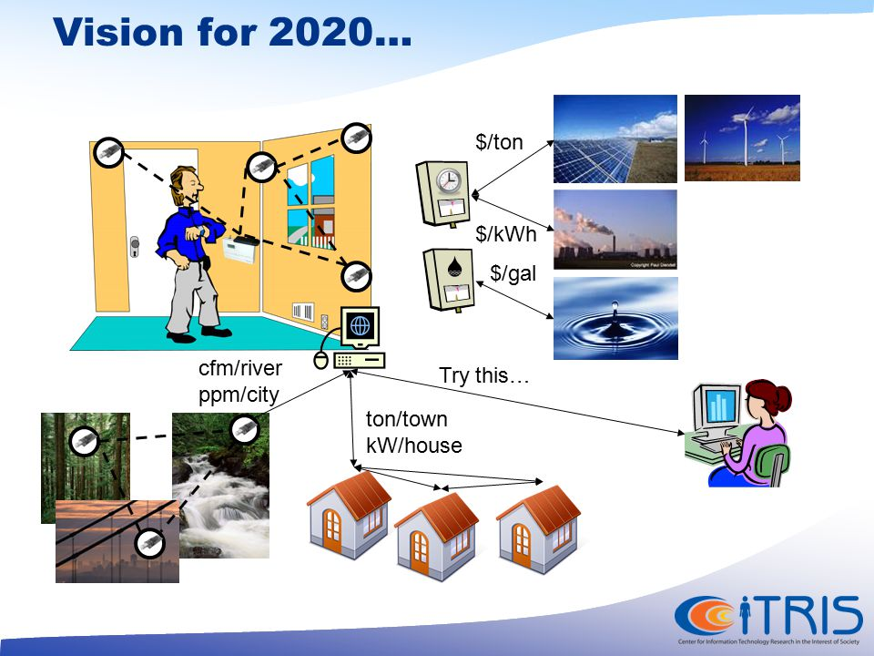 Vision for 2020… $/kWh $/gal cfm/river ppm/city $/ton ton/town kW/house Try this…