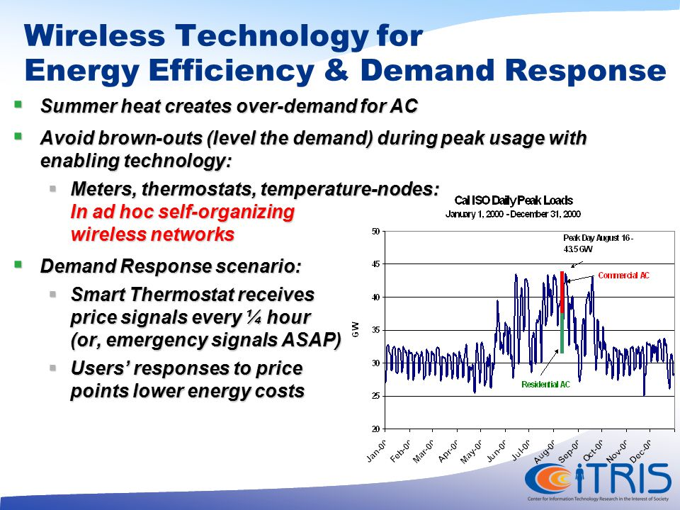 Wireless Technology for Energy Efficiency & Demand Response  Summer heat creates over-demand for AC  Avoid brown-outs (level the demand) during peak usage with enabling technology:  Meters, thermostats, temperature-nodes: In ad hoc self-organizing wireless networks  Demand Response scenario:  Smart Thermostat receives price signals every ¼ hour (or, emergency signals ASAP)  Users' responses to price points lower energy costs