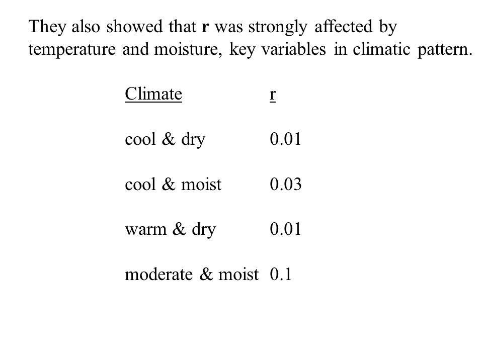They also showed that r was strongly affected by temperature and moisture, key variables in climatic pattern. Climater cool & dry0.01 cool & moist0.03
