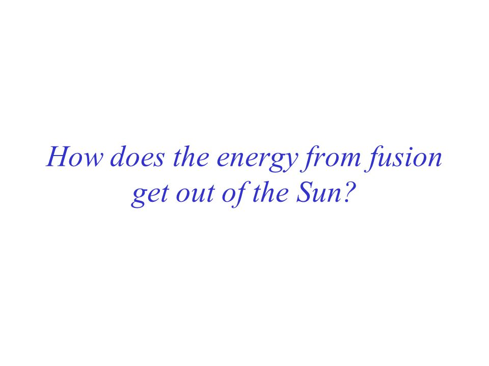 How does the energy from fusion get out of the Sun?