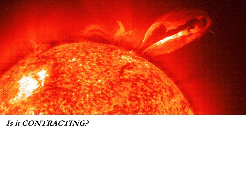Solar Thermostat Temperature Restored Temperature Increases Fusion Rate Increases Core expands