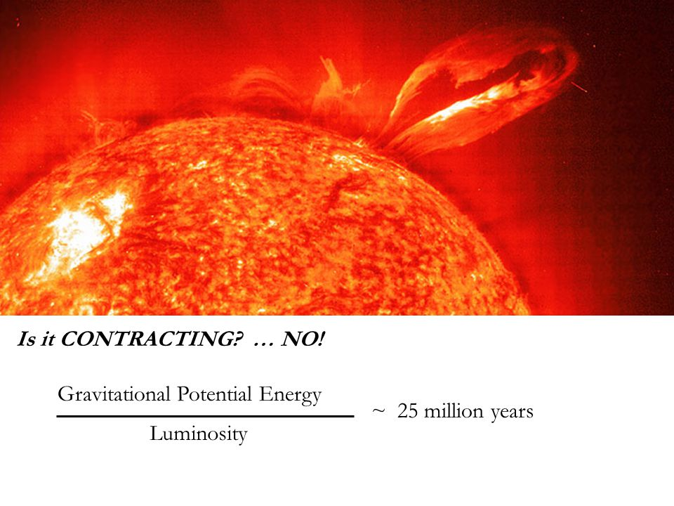 Luminosity Gravitational Potential Energy Is it CONTRACTING? … NO! ~ 25 million years