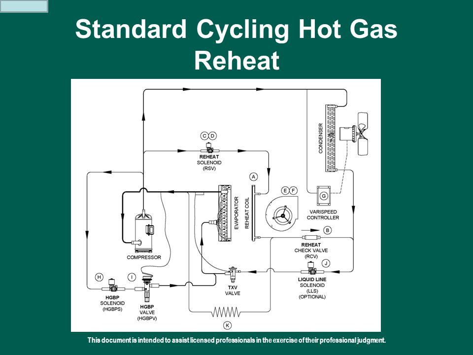 This document is intended to assist licensed professionals in the exercise of their professional judgment.  2011 Addison Standard Cycling Hot Gas Reh