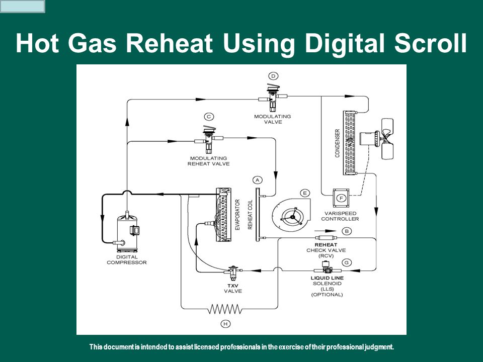 This document is intended to assist licensed professionals in the exercise of their professional judgment.  2011 Addison Hot Gas Reheat Using Digital