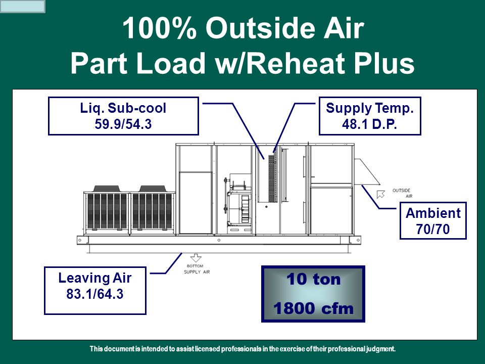 This document is intended to assist licensed professionals in the exercise of their professional judgment.  2011 Addison 100% Outside Air Part Load w