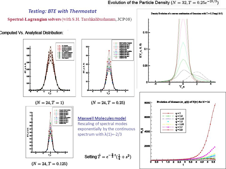 Maxwell Molecules model Rescaling of spectral modes exponentially by the continuous spectrum with λ(1)=-2/3 Testing: BTE with Thermostat Spectral-Lagrangian solvers (with S.H.
