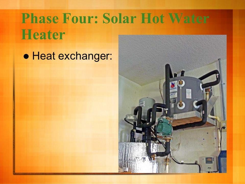 Heat exchanger: