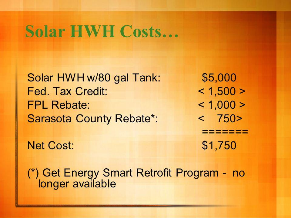 Solar HWH Costs… Solar HWH w/80 gal Tank:$5,000 Fed.