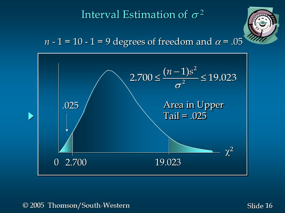 16 Slide © 2005 Thomson/South-Western 22 22 0 0.025 2.700 Interval Estimation of  2 n - 1 = 10 - 1 = 9 degrees of freedom and  =.05 n - 1 = 10