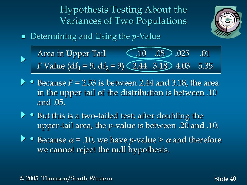 40 Slide © 2005 Thomson/South-Western n Determining and Using the p -Value Hypothesis Testing About the Variances of Two Populations Because  =.10, w