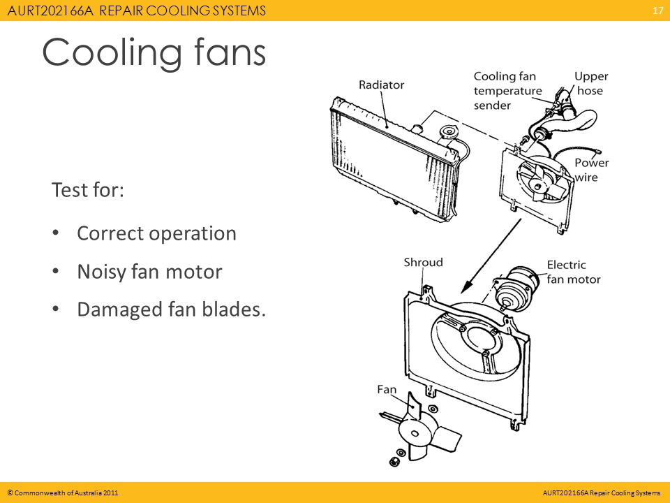 AURT202166A REPAIR COOLING SYSTEMS © Commonwealth of Australia 2011 AURT202166A Repair Cooling Systems Cooling fans Test for: Correct operation Noisy fan motor Damaged fan blades.