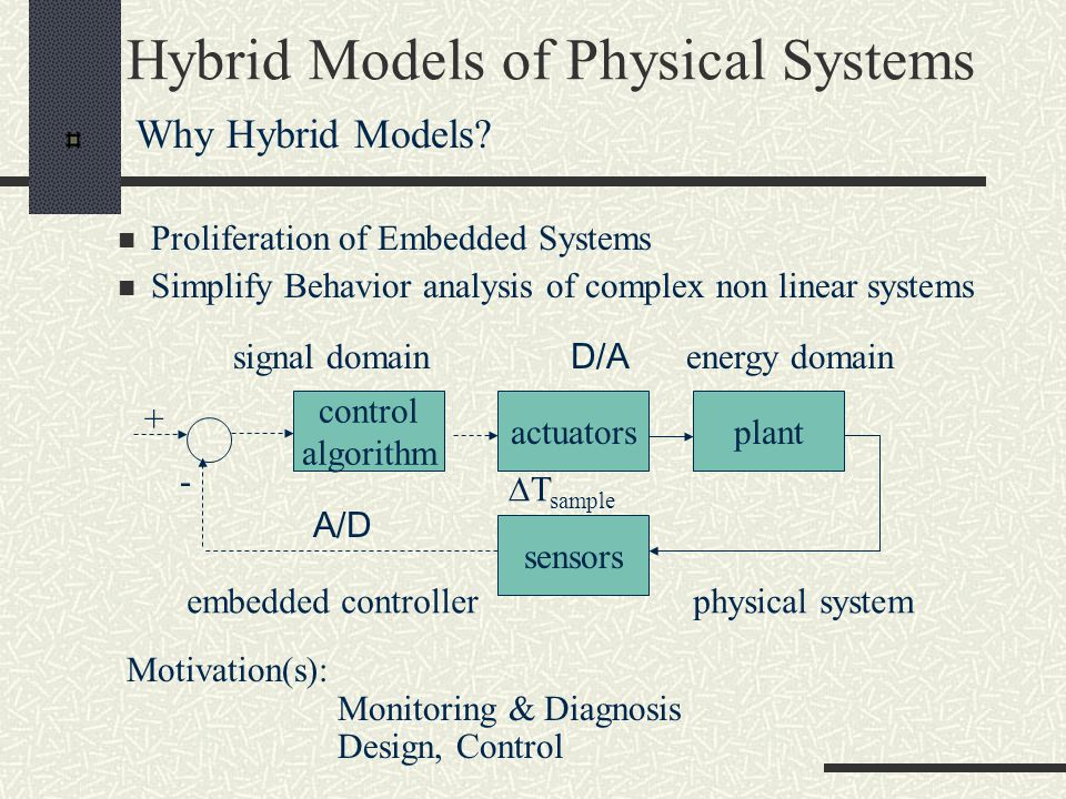 Hybrid Models of Physical Systems Why Hybrid Models? Proliferation of Embedded Systems Simplify Behavior analysis of complex non linear systems Motiva