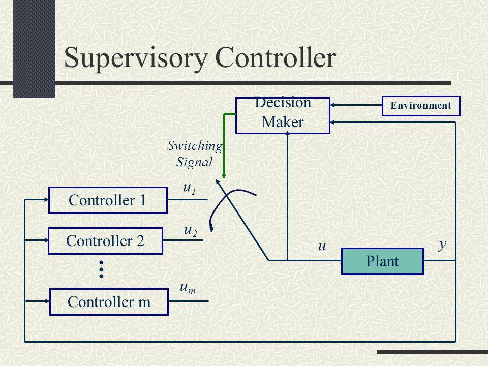 Supervisory Controller Controller 1 Controller 2 Controller m Decision Maker Environment Plant y u u1u1 u2u2 umum Switching Signal