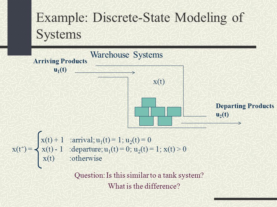 What is A Hybrid System.