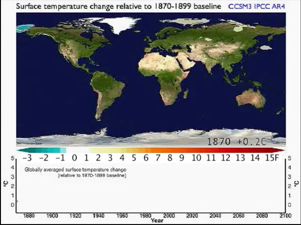 IPCC Climate Model
