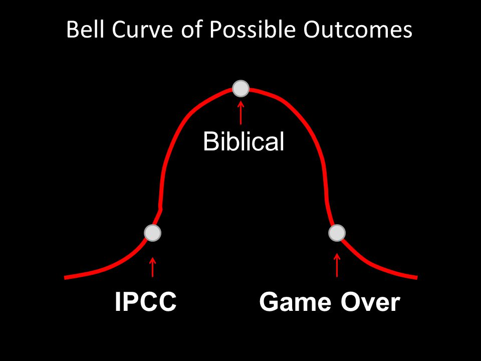 Bell Curve of Possible Outcomes IPCC Biblical Game Over
