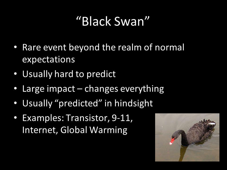 Black Swan Time Turkey's Confidence Surprise! 0