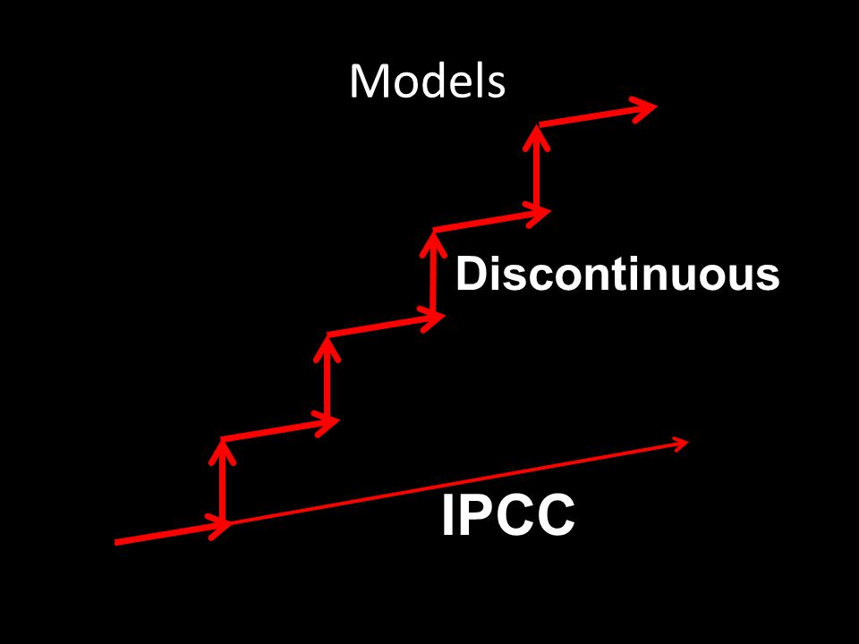 Models IPCC Discontinuous