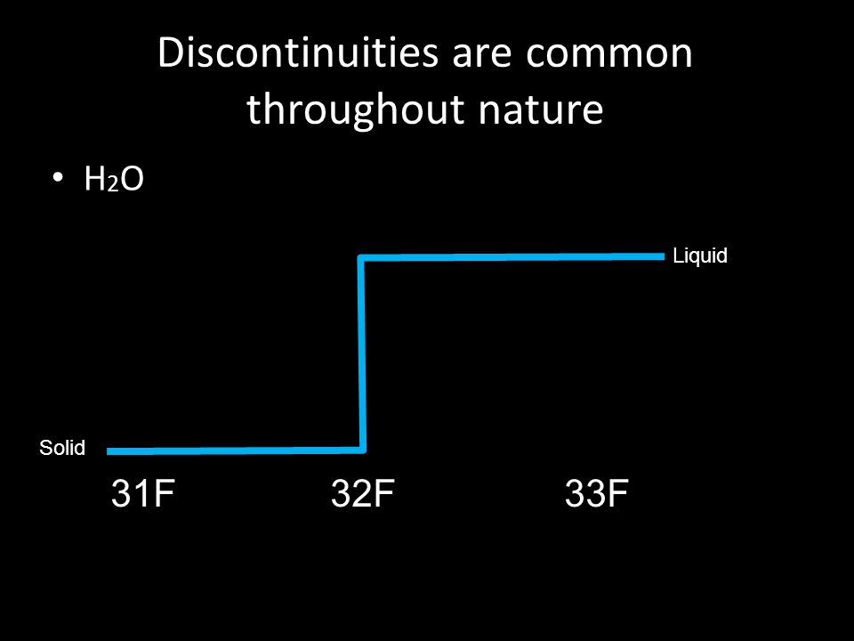 Discontinuities are common throughout nature H 2 O 31F 32F 33F Liquid Solid