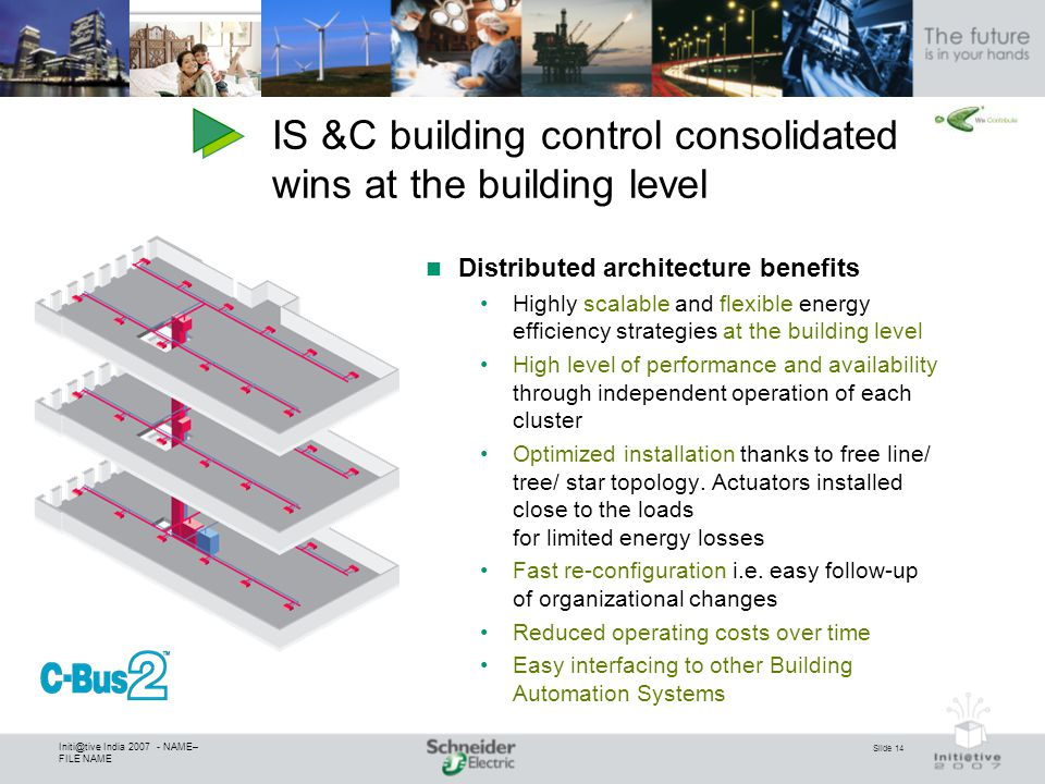 Slide 14 Initi@tive India 2007 - NAME– FILE NAME Distributed architecture benefits Highly scalable and flexible energy efficiency strategies at the building level High level of performance and availability through independent operation of each cluster Optimized installation thanks to free line/ tree/ star topology.