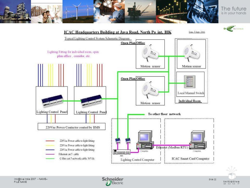 Slide 22 Initi@tive India 2007 - NAME– FILE NAME System Architecture