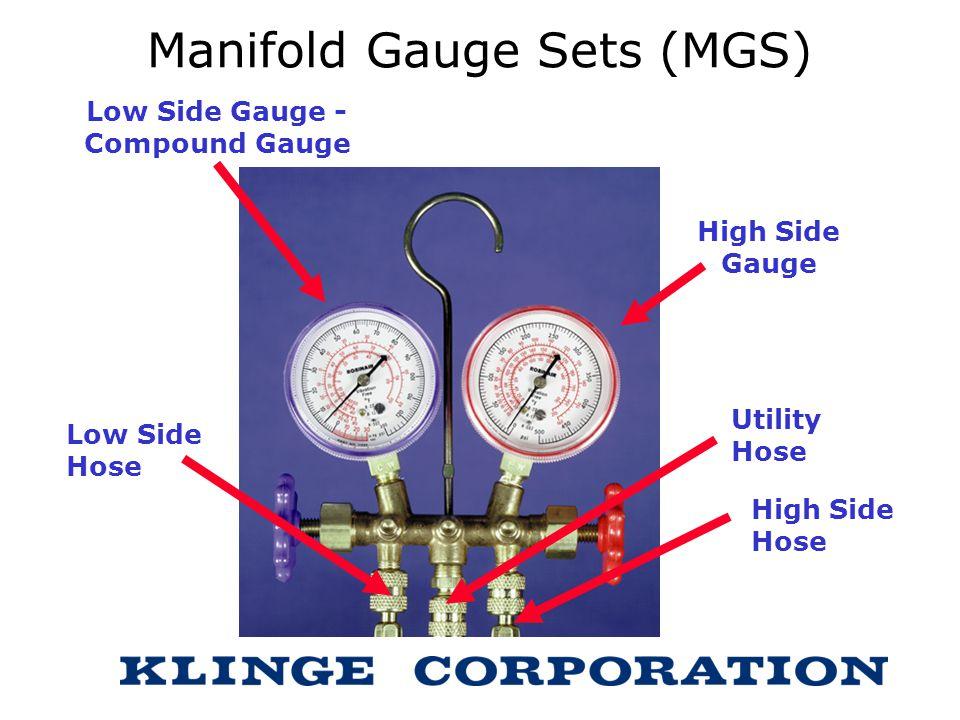 Manifold Gauge Sets (MGS) High Side Gauge Low Side Gauge - Compound Gauge Utility Hose High Side Hose Low Side Hose