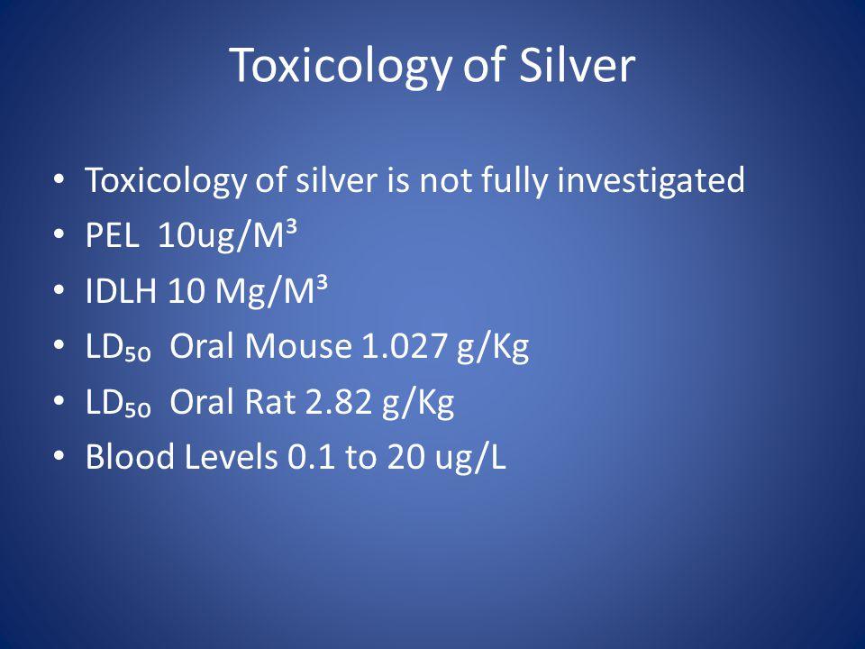 Toxicology of Silver Toxicology of silver is not fully investigated PEL 10ug/M³ IDLH 10 Mg/M³ LD₅₀ Oral Mouse 1.027 g/Kg LD₅₀ Oral Rat 2.82 g/Kg Blood