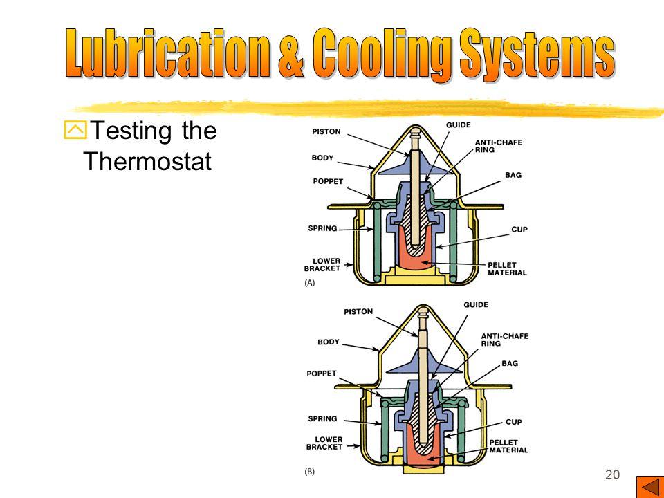 19 yTesting the Radiator Pressure Cap