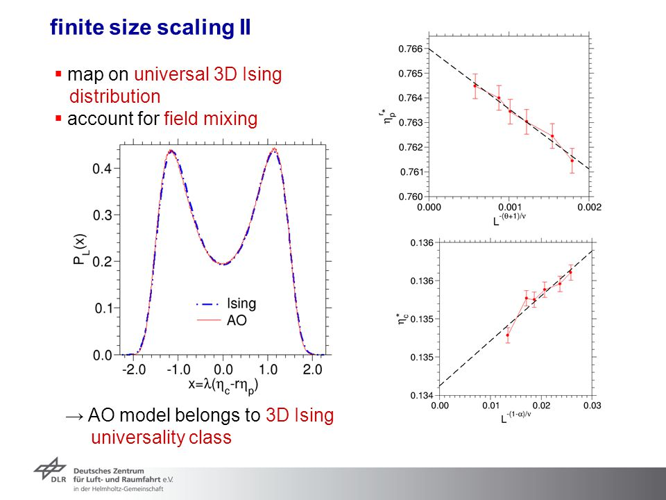 finite size scaling II  map on universal 3D Ising distribution  account for field mixing → AO model belongs to 3D Ising universality class