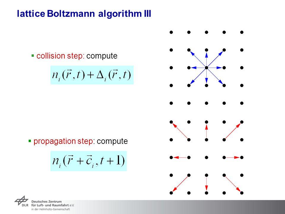 lattice Boltzmann algorithm III  collision step: compute  propagation step: compute