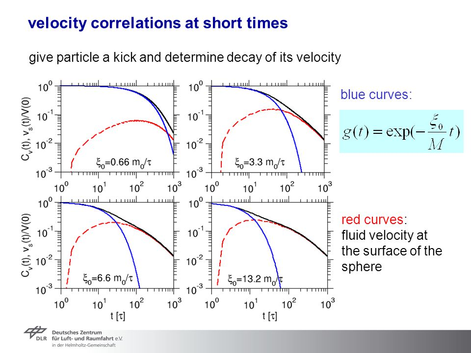 velocity correlations at short times give particle a kick and determine decay of its velocity blue curves: red curves: fluid velocity at the surface o