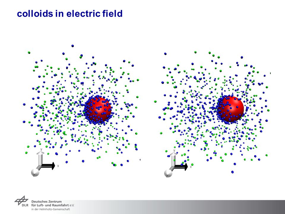 colloids in electric field